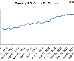 What factors affect oil prices in Rhode Island?