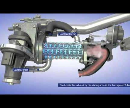 Emissions and Engine - EV Driven